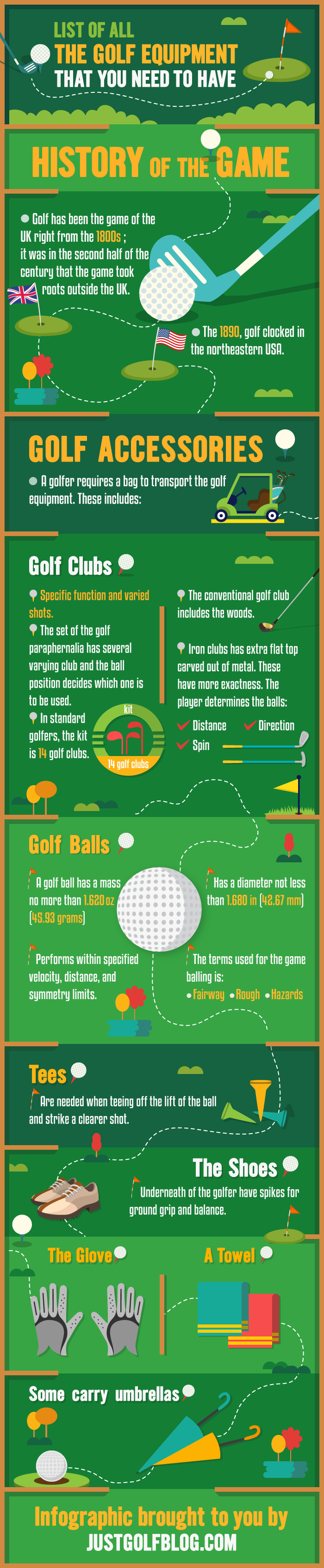 List of All the Golf Equipment That You Need To Have infographic
